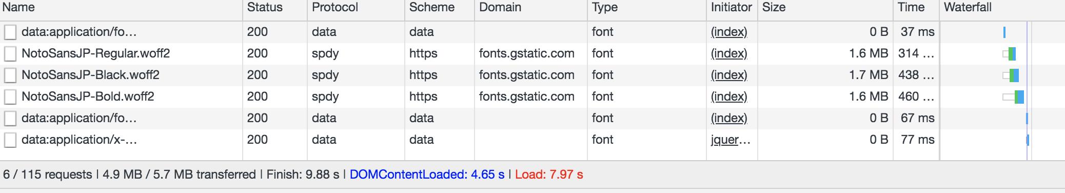 DevToolのネットワークの画面。アーリーアクセスでは、レギュラー1.6MB、ブラック1.7MB、ボールド1.6MB。